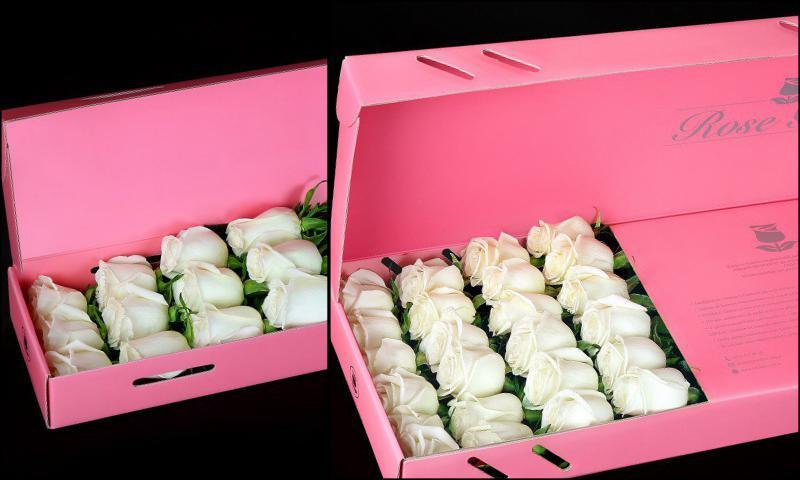 RoseBox Farkı Nedir?