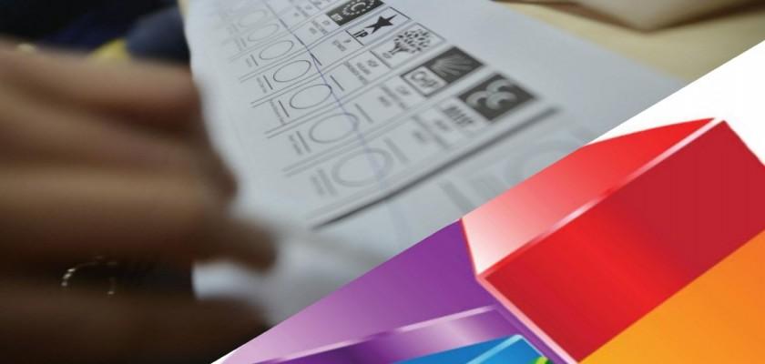 1 Kasım Seçimleri Yapıldı, Ak Parti Tek Başına İktidar Oldu